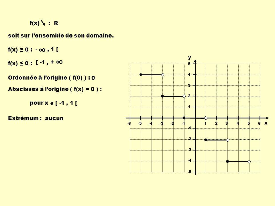 ∞ ∞ f(x) : R soit sur l'ensemble de son domaine. - , 1 [ f(x) ≥ 0 :